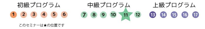 中級11回目