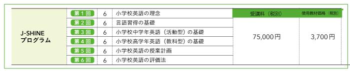 J-SHINEプログラム受講料内訳