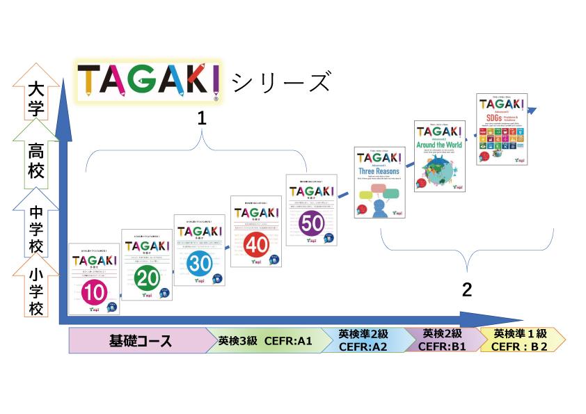 TAGAKI_相関図